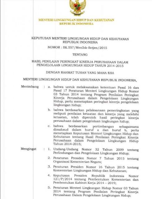 SK MENLHK 557-2015 Peringkat PROPER